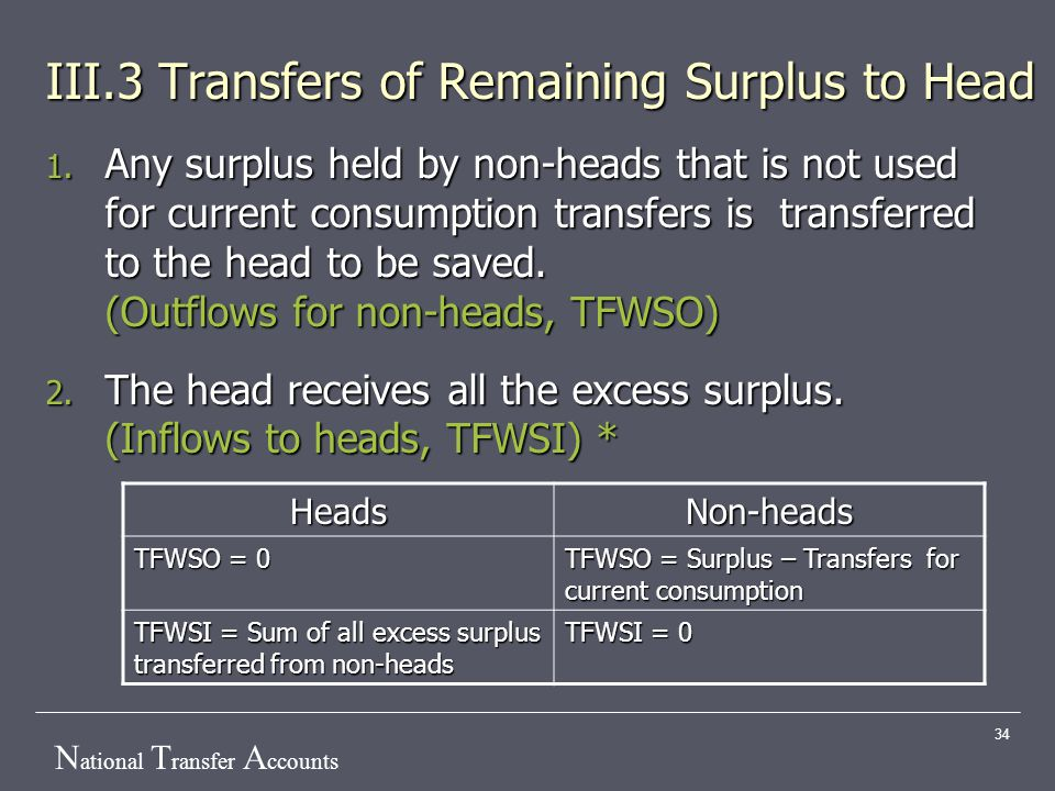 N ational T ransfer A ccounts 34 III.3 Transfers of Remaining Surplus to Head 1.