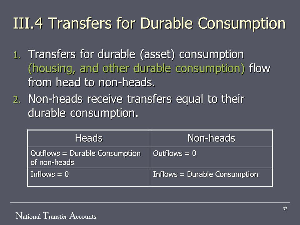 N ational T ransfer A ccounts 37 III.4 Transfers for Durable Consumption 1. Transfers for durable (asset) consumption (housing, and other durable cons