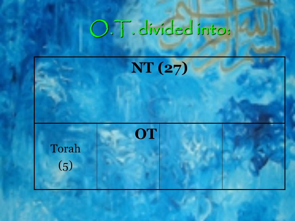 O.T. divided into: NT (27) Torah (5) OT