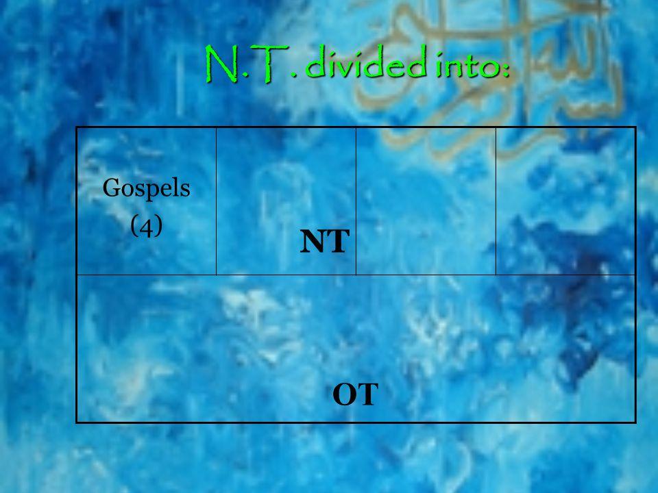 N.T. divided into: Gospels (4) NT OT