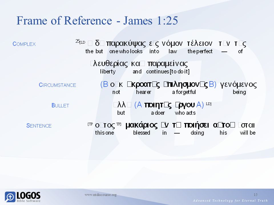 www.ntdiscourse.org15 Frame of Reference - James 1:25