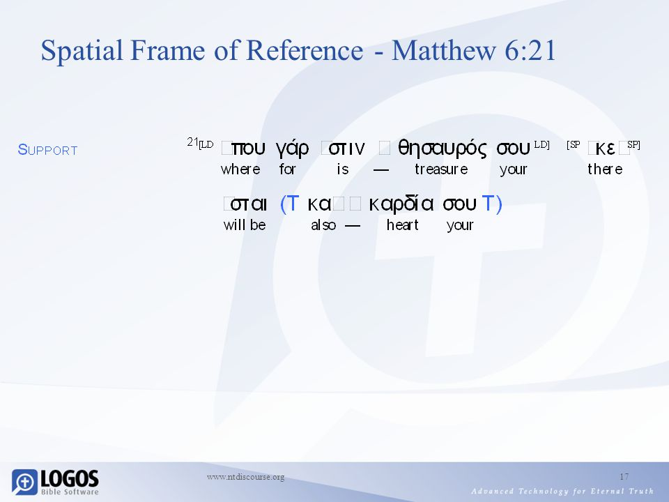 www.ntdiscourse.org17 Spatial Frame of Reference - Matthew 6:21