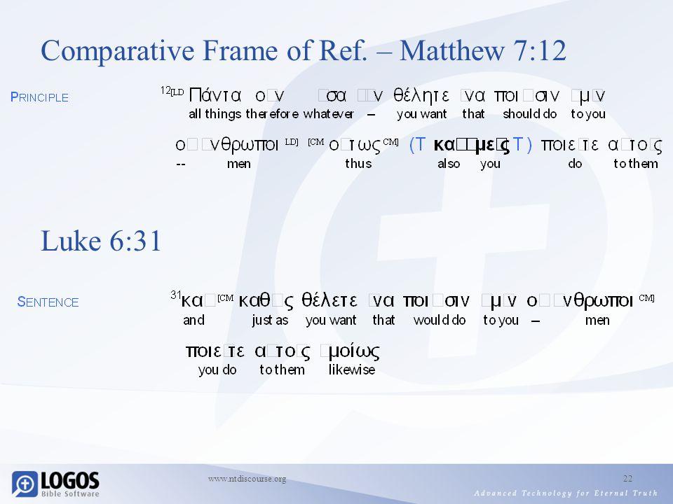 www.ntdiscourse.org22 Comparative Frame of Ref. – Matthew 7:12 Luke 6:31