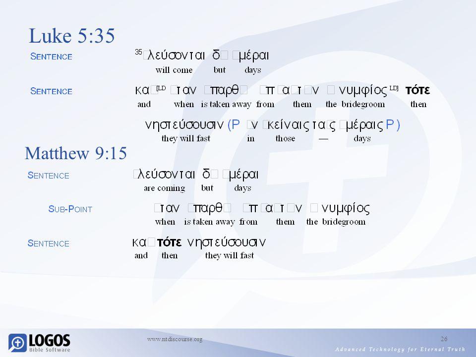 www.ntdiscourse.org26 Luke 5:35 Matthew 9:15