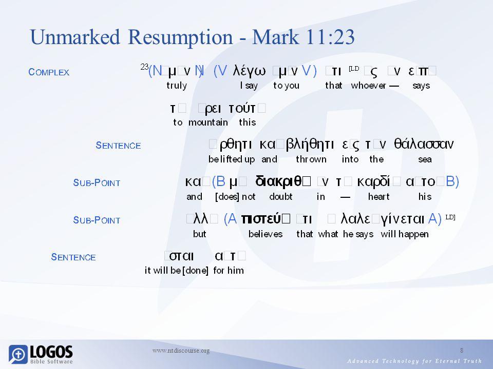 www.ntdiscourse.org8 Unmarked Resumption - Mark 11:23