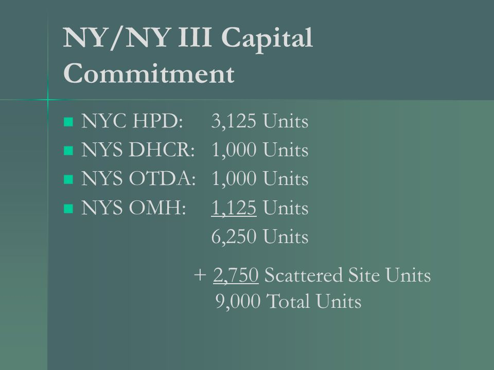 NY/NY III Capital Commitment NYC HPD:3,125 Units NYS DHCR:1,000 Units NYS OTDA:1,000 Units NYS OMH:1,125 Units 6,250 Units + 2,750 Scattered Site Units 9,000 Total Units