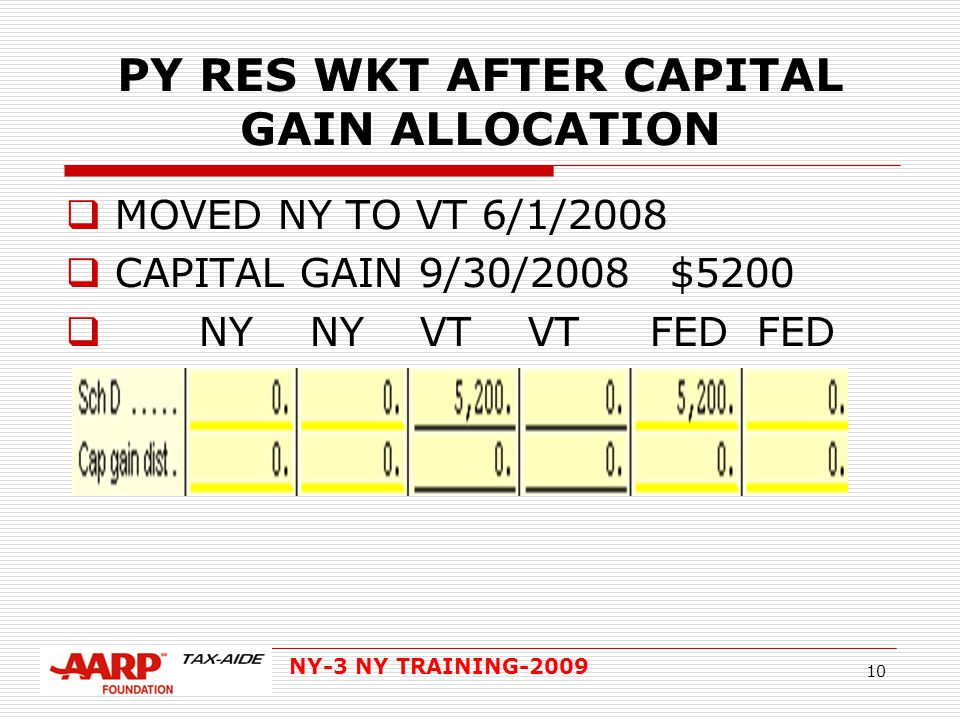 NY-3 NY TRAINING-2009 10 PY RES WKT AFTER CAPITAL GAIN ALLOCATION  MOVED NY TO VT 6/1/2008  CAPITAL GAIN 9/30/2008 $5200  NY NY VT VT FED FED