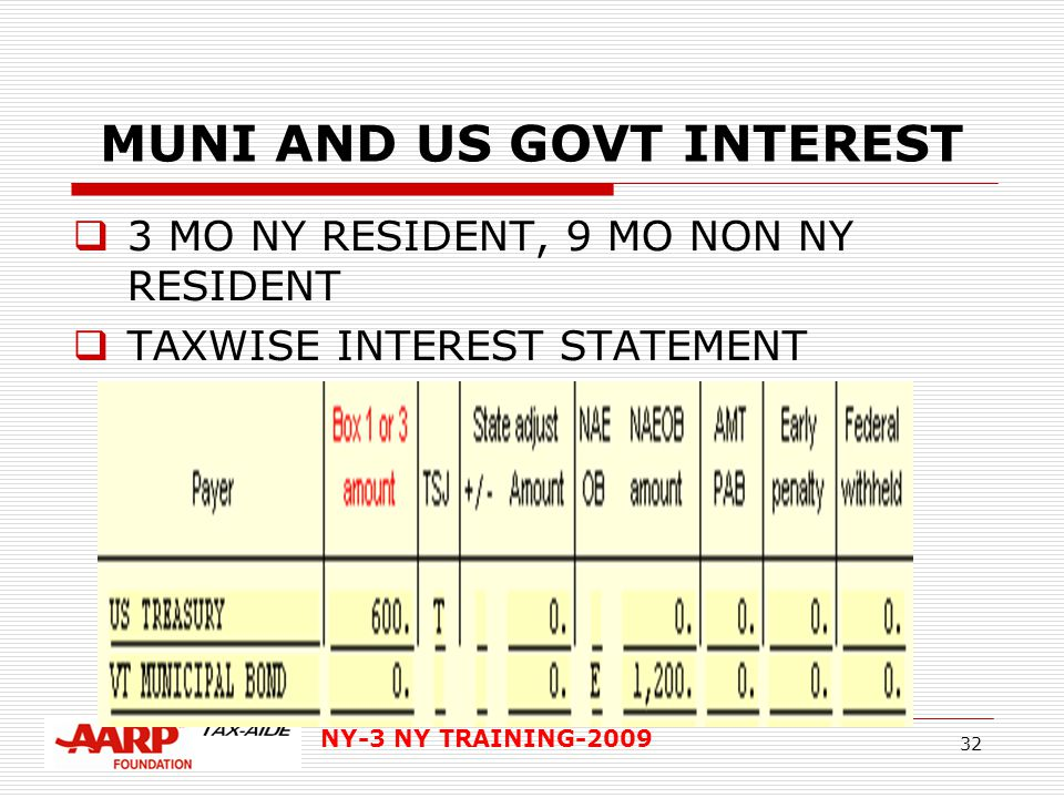 NY-3 NY TRAINING-2009 32 MUNI AND US GOVT INTEREST  3 MO NY RESIDENT, 9 MO NON NY RESIDENT  TAXWISE INTEREST STATEMENT