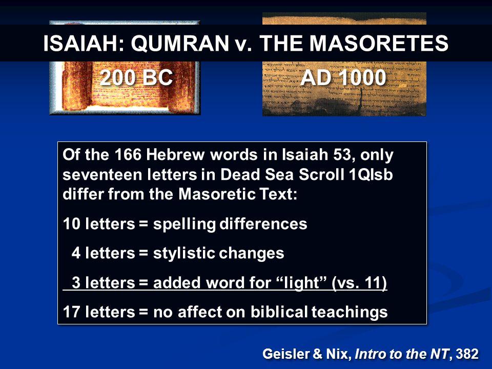 Masoretic Isaiah Scroll Masoretic Isaiah Scroll Isaiah AD 1000 Isaiah 200 BC Isaiah 200 BC 1200 years earlier! Dead Sea Isaiah Scroll Dead Sea Isaiah