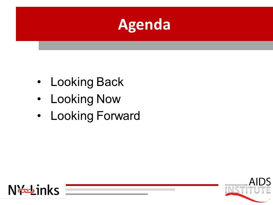 Agenda Looking Back Looking Now Looking Forward