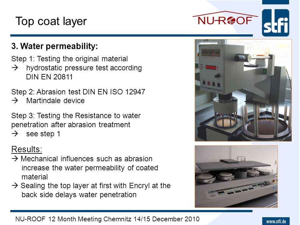 NU-ROOF 12 Month Meeting Chemnitz 14/15 December 2010 Top coat layer 3. Water permeability: Step 1: Testing the original material  hydrostatic pressu
