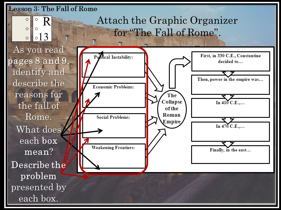 Lesson 3: The Fall of Rome R 13 As you read pages 8 and 9, identify and describe the reasons for the fall of Rome.