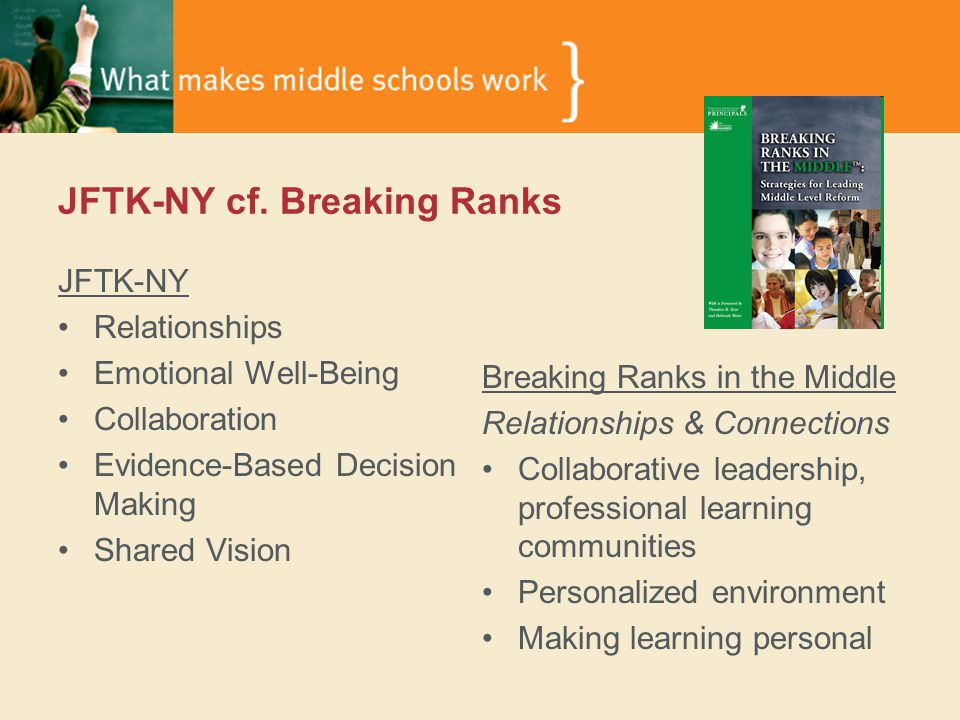 JFTK-NY cf. Breaking Ranks JFTK-NY Relationships Emotional Well-Being Collaboration Evidence-Based Decision Making Shared Vision Breaking Ranks in the