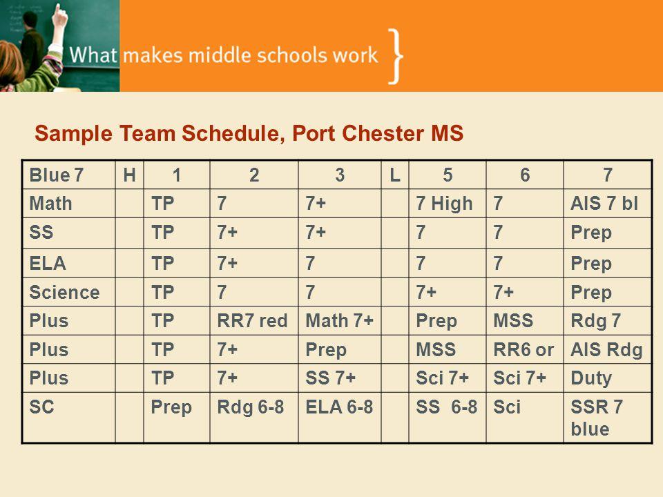 Blue 7H123L567 MathTP77+7 High7AIS 7 bl SSTP7+ 77Prep ELATP7+777Prep ScienceTP777+ Prep PlusTPRR7 redMath 7+PrepMSSRdg 7 PlusTP7+PrepMSSRR6 orAIS Rdg PlusTP7+SS 7+Sci 7+ Duty SCPrepRdg 6-8ELA 6-8SS 6-8SciSSR 7 blue Sample Team Schedule, Port Chester MS