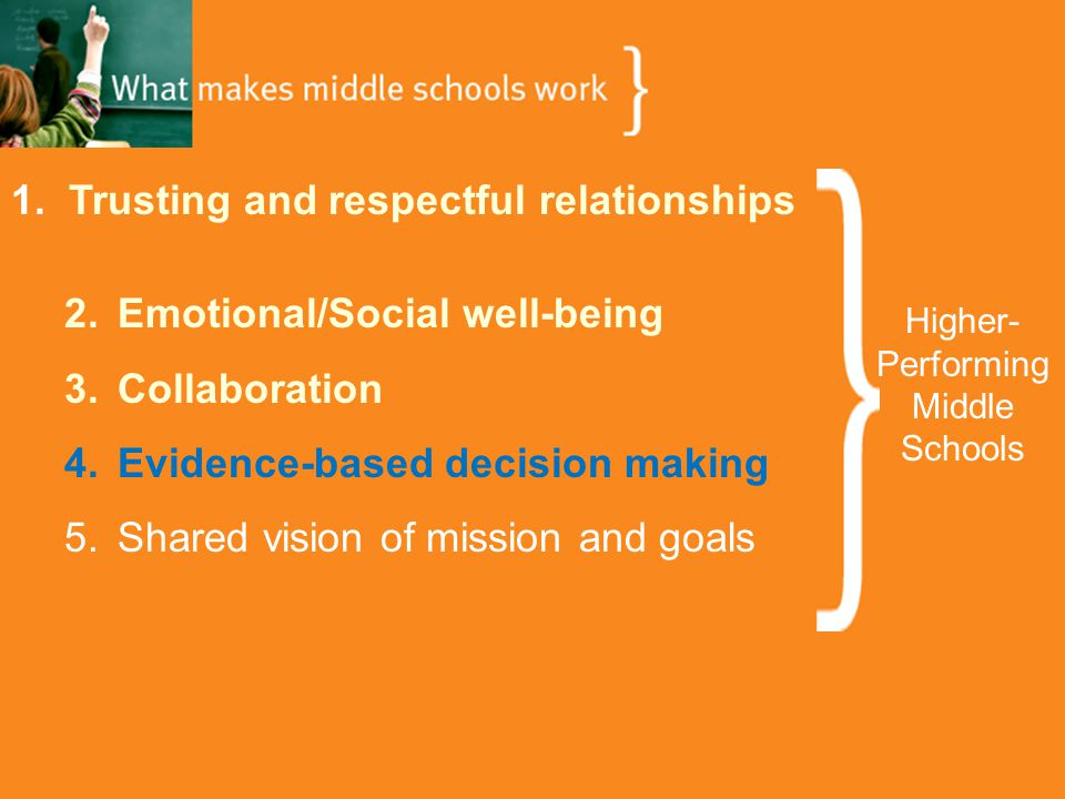 Higher- Performing Middle Schools 1.