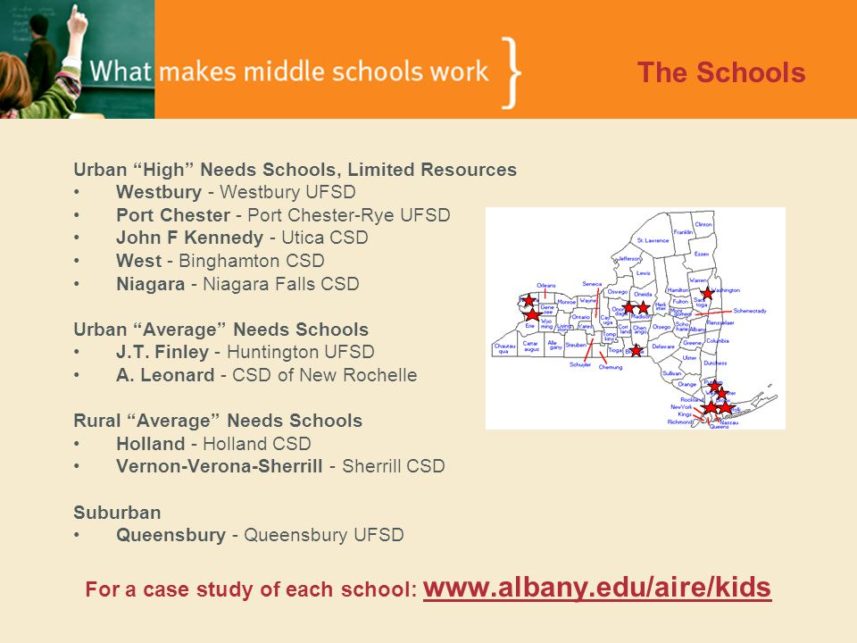 Urban High Needs Schools, Limited Resources Westbury - Westbury UFSD Port Chester - Port Chester-Rye UFSD John F Kennedy - Utica CSD West - Binghamton CSD Niagara - Niagara Falls CSD Urban Average Needs Schools J.T.