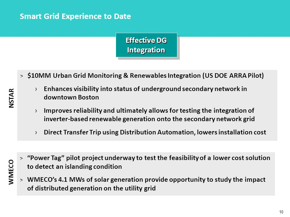 10 Smart Grid Experience to Date Effective DG Integration > $10MM Urban Grid Monitoring & Renewables Integration (US DOE ARRA Pilot) ›Enhances visibility into status of underground secondary network in downtown Boston ›Improves reliability and ultimately allows for testing the integration of inverter-based renewable generation onto the secondary network grid ›Direct Transfer Trip using Distribution Automation, lowers installation cost NSTAR > Power Tag pilot project underway to test the feasibility of a lower cost solution to detect an islanding condition > WMECO's 4.1 MWs of solar generation provide opportunity to study the impact of distributed generation on the utility grid WMECO