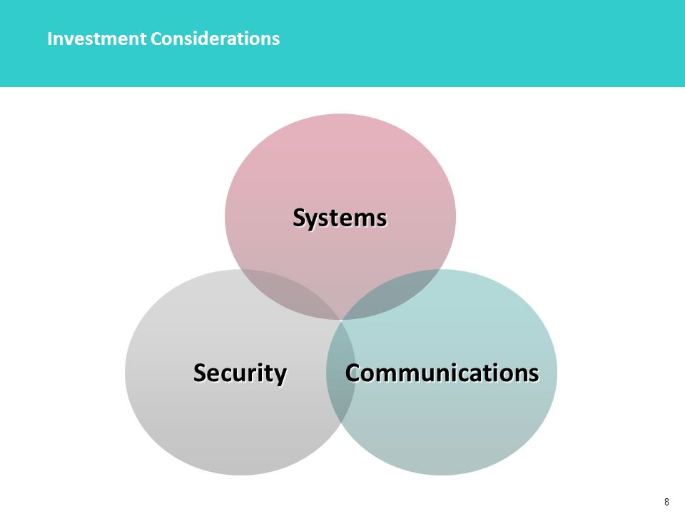 8 Investment ConsiderationsSystemsSecurityCommunications