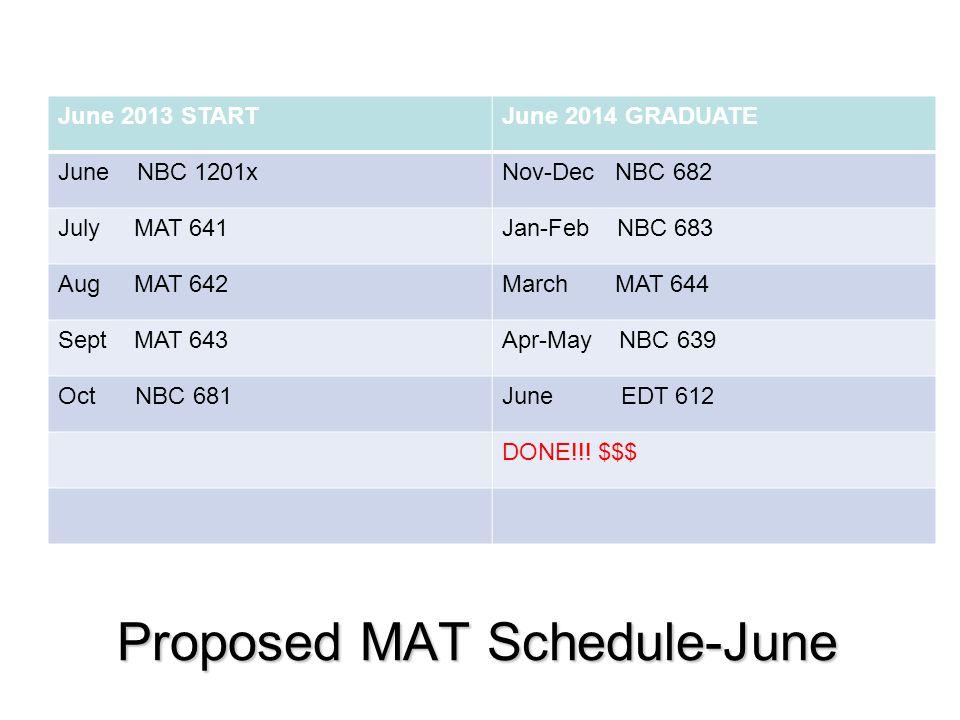 Proposed MAT Schedule-June June 2013 STARTJune 2014 GRADUATE June NBC 1201xNov-Dec NBC 682 July MAT 641Jan-Feb NBC 683 Aug MAT 642March MAT 644 Sept MAT 643Apr-May NBC 639 Oct NBC 681June EDT 612 DONE!!.