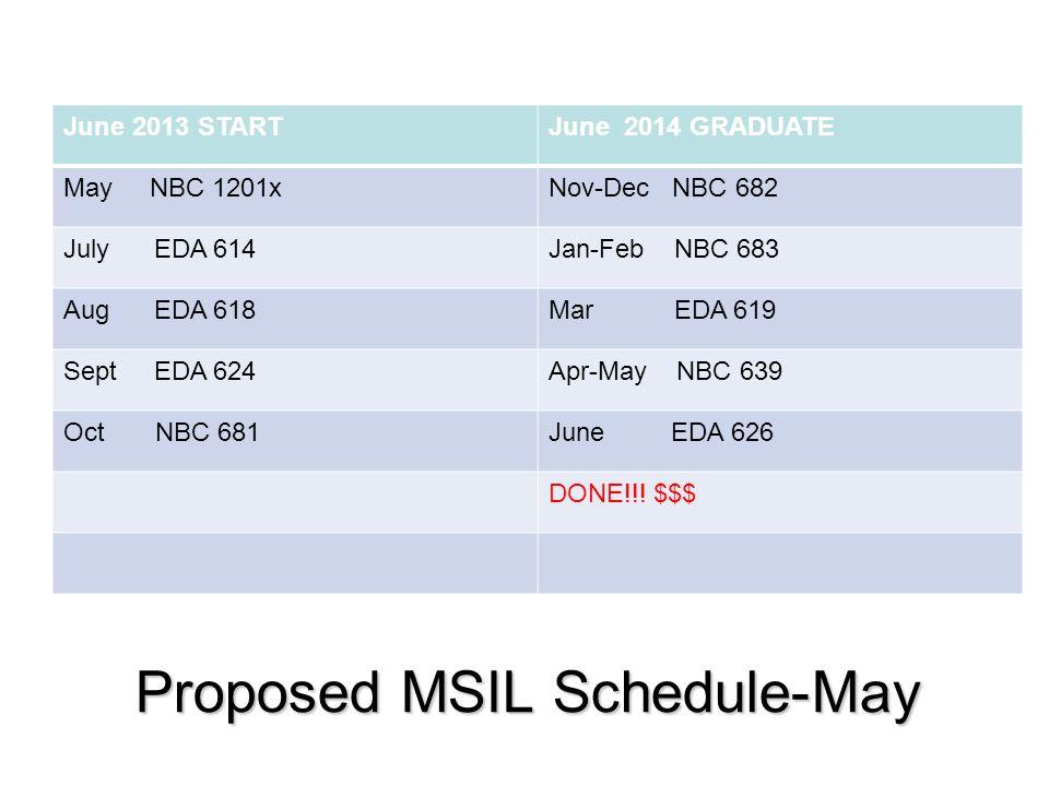 Proposed MSIL Schedule-May June 2013 STARTJune 2014 GRADUATE May NBC 1201xNov-Dec NBC 682 July EDA 614Jan-Feb NBC 683 Aug EDA 618Mar EDA 619 Sept EDA 624Apr-May NBC 639 Oct NBC 681June EDA 626 DONE!!.