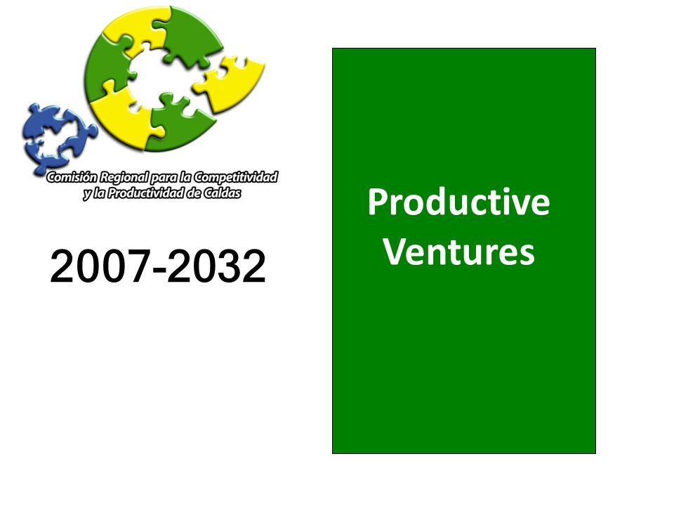 Productive Ventures 2007-2032