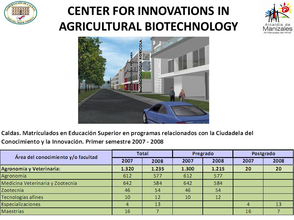 CENTER FOR INNOVATIONS IN AGRICULTURAL BIOTECHNOLOGY