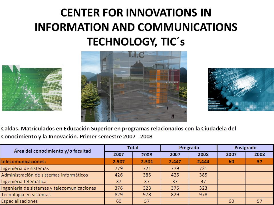 CENTER FOR INNOVATIONS IN INFORMATION AND COMMUNICATIONS TECHNOLOGY, TIC´s
