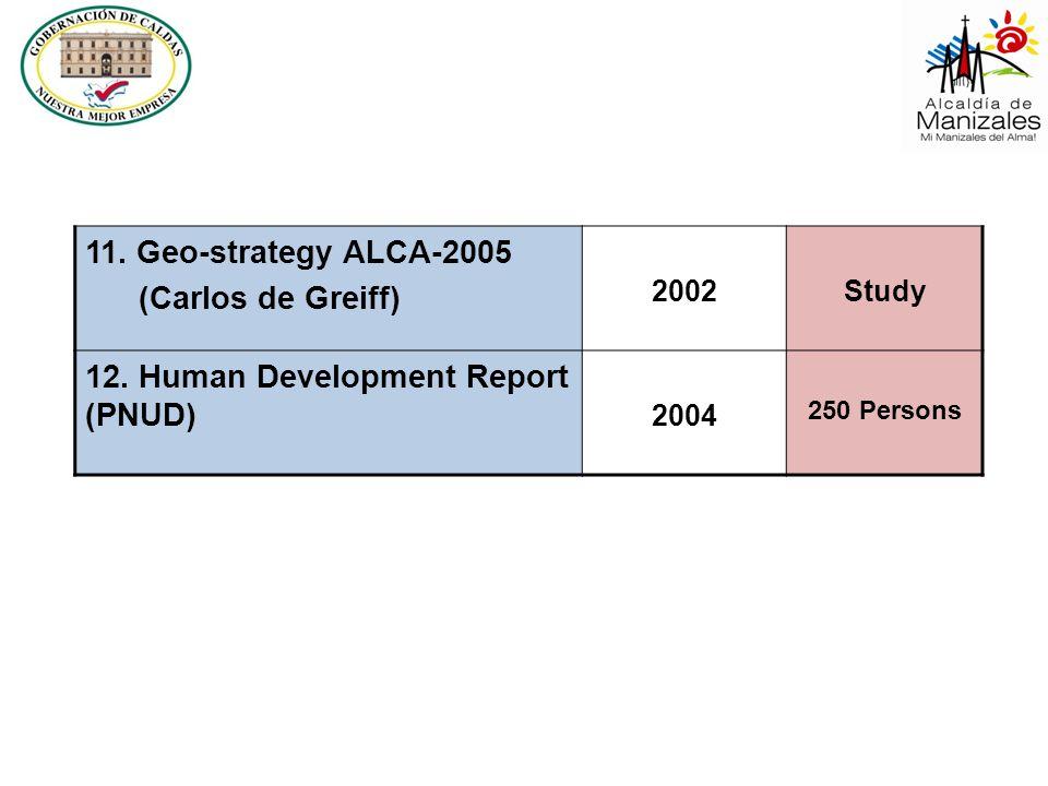 Development Plan 2008 – 2011, To Make Caldas Our Best Business Government of Caldas.