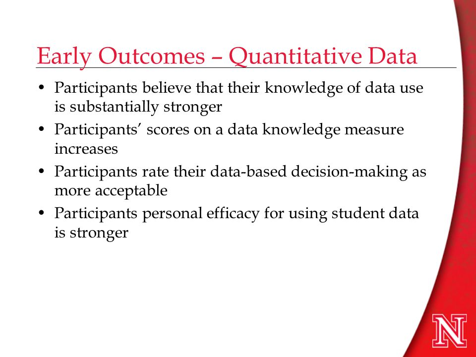 Early Outcomes – Quantitative Data Participants believe that their knowledge of data use is substantially stronger Participants' scores on a data knowledge measure increases Participants rate their data-based decision-making as more acceptable Participants personal efficacy for using student data is stronger