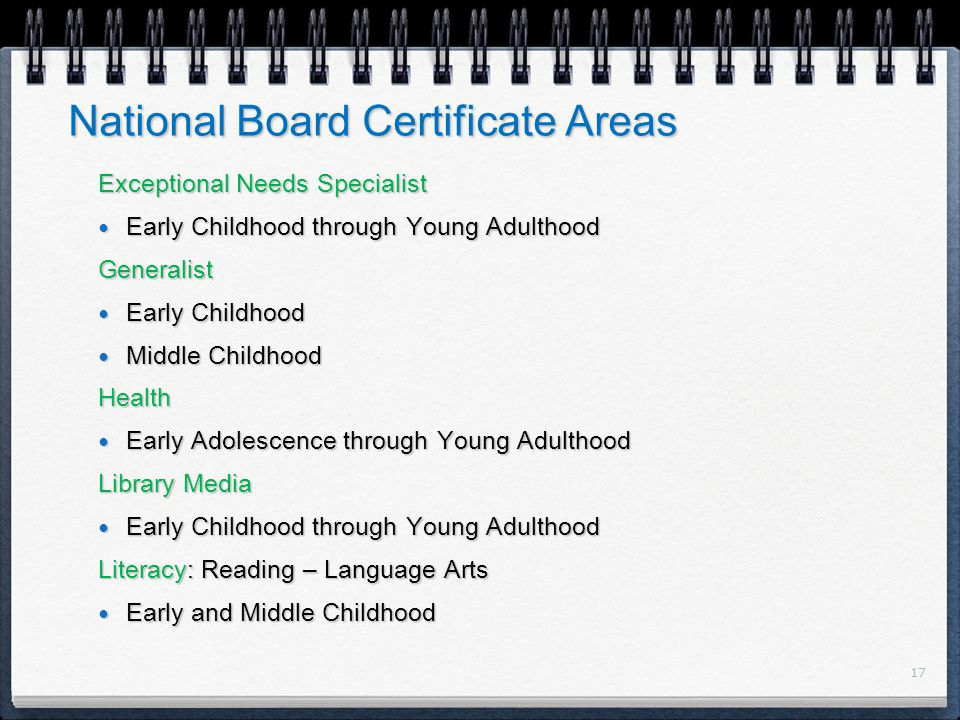 17 National Board Certificate Areas Exceptional Needs Specialist Early Childhood through Young Adulthood Early Childhood through Young AdulthoodGeneralist Early Childhood Early Childhood Middle Childhood Middle ChildhoodHealth Early Adolescence through Young Adulthood Early Adolescence through Young Adulthood Library Media Early Childhood through Young Adulthood Early Childhood through Young Adulthood Literacy: Reading – Language Arts Early and Middle Childhood Early and Middle Childhood