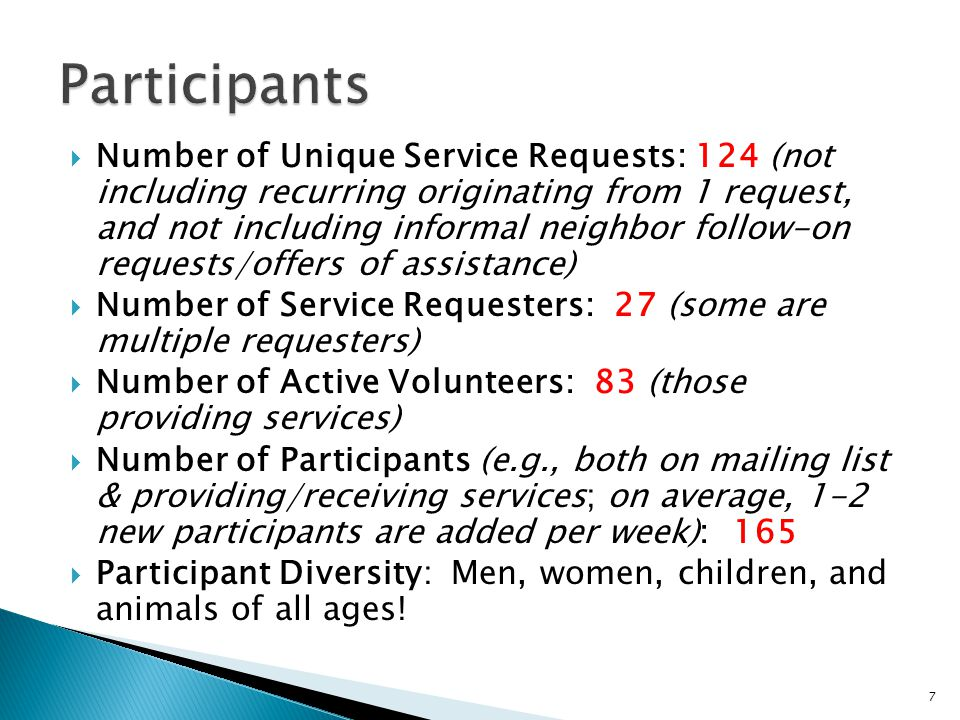  Number of Unique Service Requests: 124 (not including recurring originating from 1 request, and not including informal neighbor follow-on requests/offers of assistance)  Number of Service Requesters: 27 (some are multiple requesters)  Number of Active Volunteers: 83 (those providing services)  Number of Participants (e.g., both on mailing list & providing/receiving services; on average, 1-2 new participants are added per week): 165  Participant Diversity: Men, women, children, and animals of all ages.