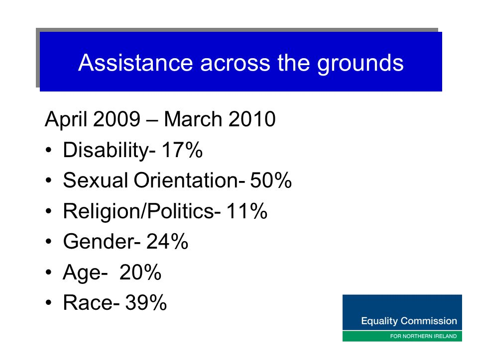 Assistance across the grounds April 2009 – March 2010 Disability- 17% Sexual Orientation- 50% Religion/Politics- 11% Gender- 24% Age- 20% Race- 39%