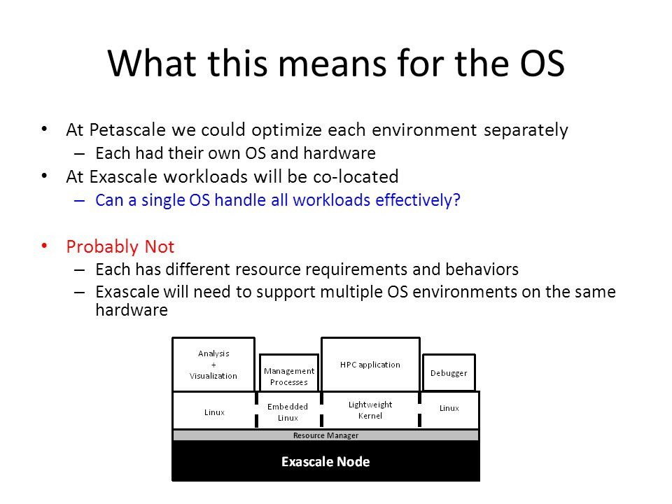 What this means for the OS At Petascale we could optimize each environment separately – Each had their own OS and hardware At Exascale workloads will be co-located – Can a single OS handle all workloads effectively.