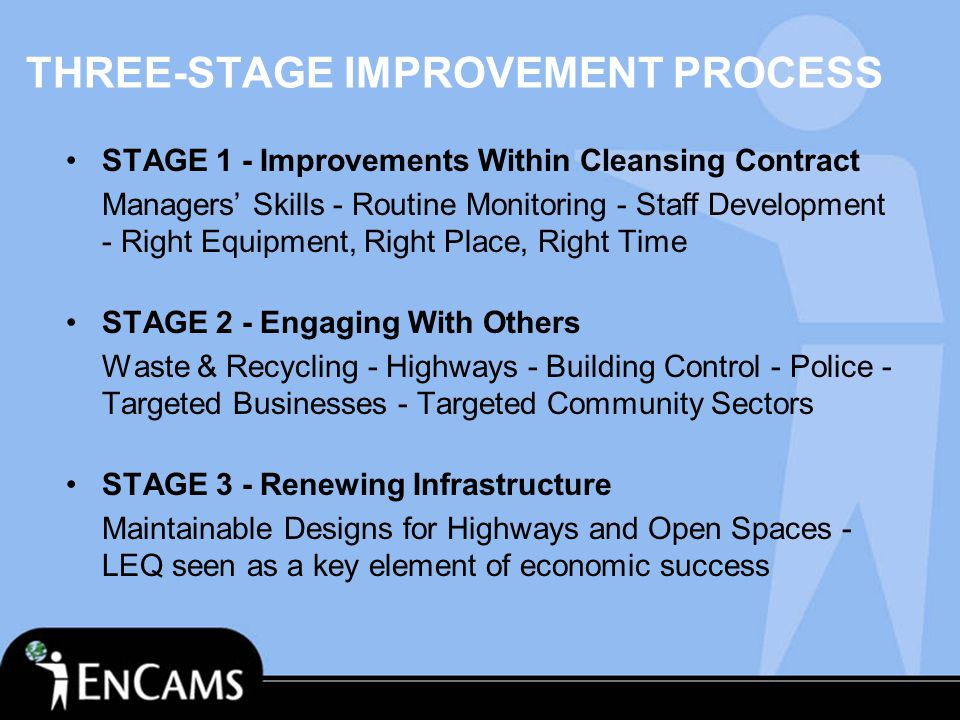 THREE-STAGE IMPROVEMENT PROCESS STAGE 1 - Improvements Within Cleansing Contract Managers' Skills - Routine Monitoring - Staff Development - Right Equipment, Right Place, Right Time STAGE 2 - Engaging With Others Waste & Recycling - Highways - Building Control - Police - Targeted Businesses - Targeted Community Sectors STAGE 3 - Renewing Infrastructure Maintainable Designs for Highways and Open Spaces - LEQ seen as a key element of economic success