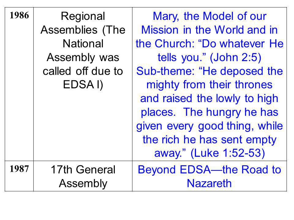 "1986 Regional Assemblies (The National Assembly was called off due to EDSA I) Mary, the Model of our Mission in the World and in the Church: ""Do whate"