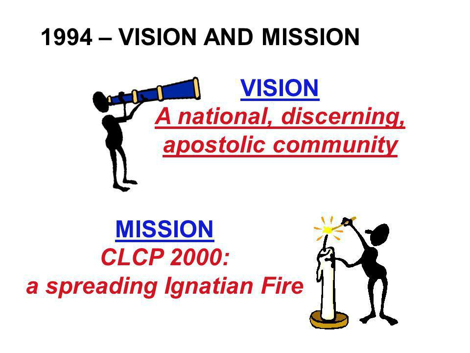 1994 – VISION AND MISSION VISION A national, discerning, apostolic community MISSION CLCP 2000: a spreading Ignatian Fire