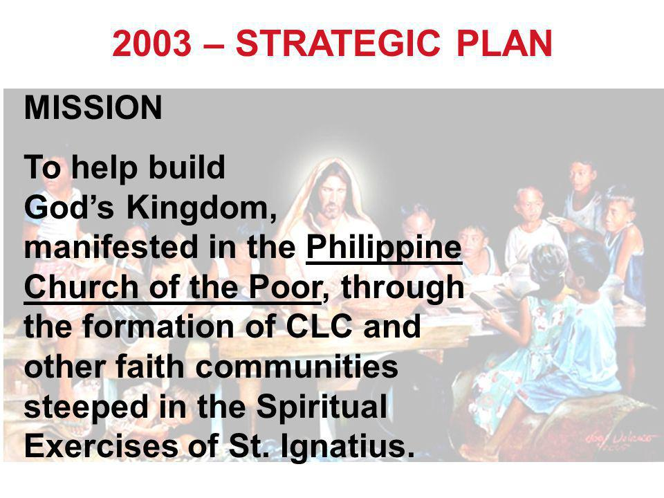 2003 – STRATEGIC PLAN MISSION To help build God's Kingdom, manifested in the Philippine Church of the Poor, through the formation of CLC and other fai
