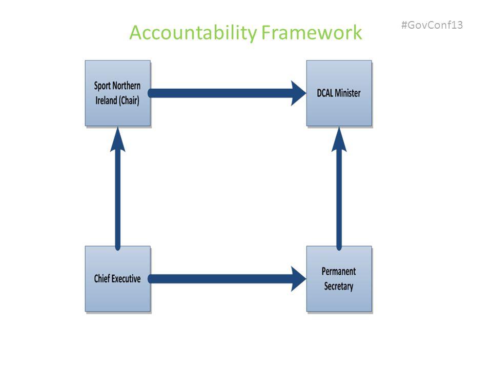 #GovConf13 Accountability Framework
