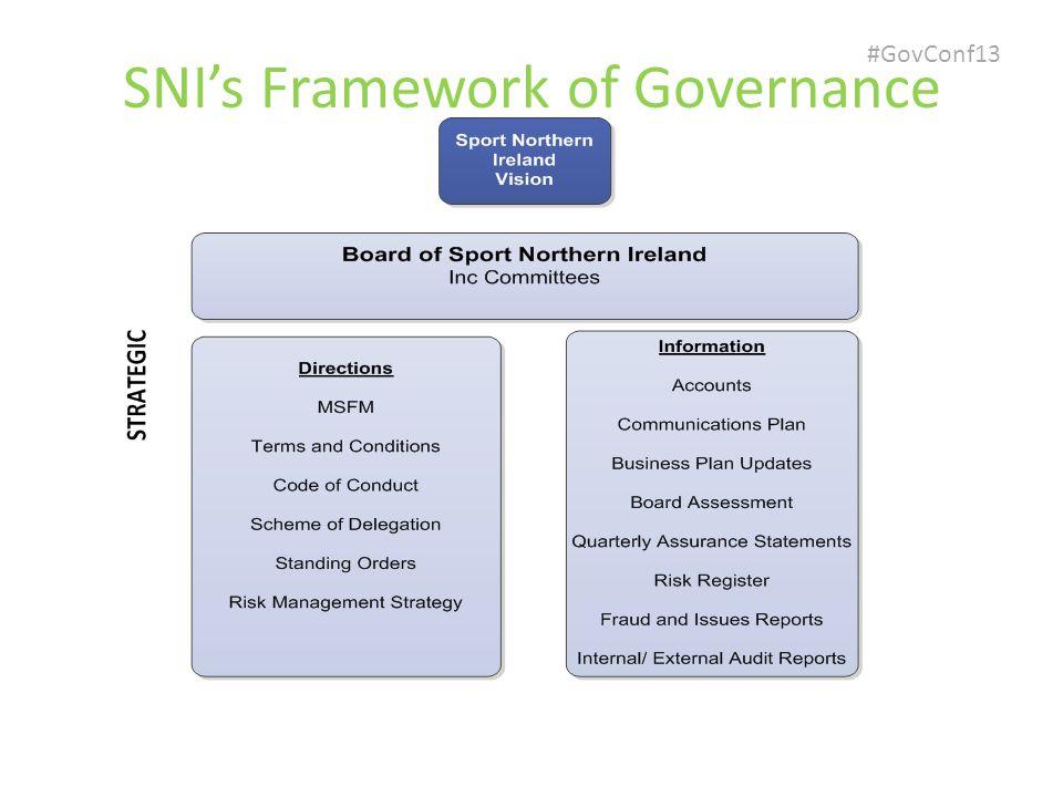 #GovConf13 SNI's Framework of Governance