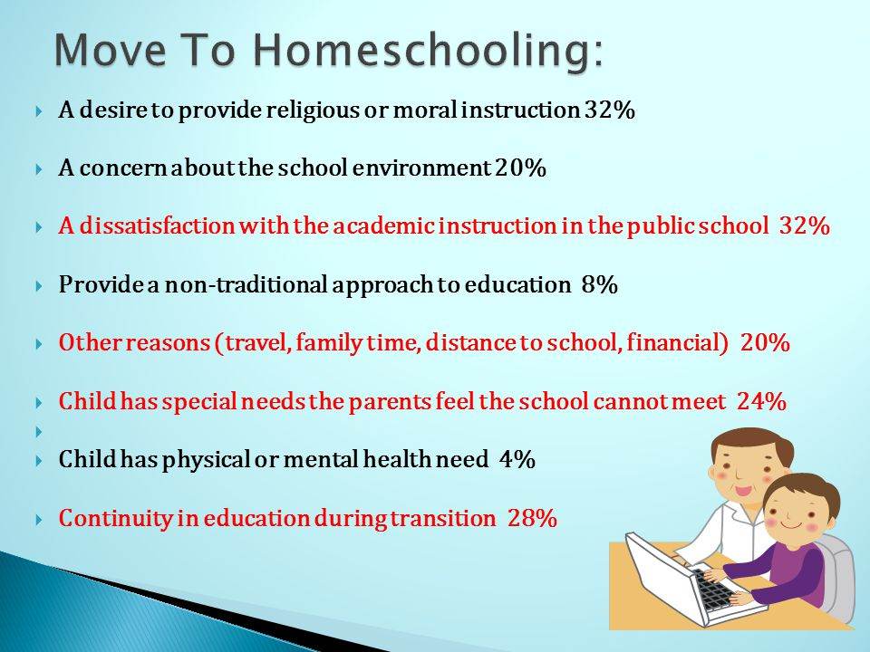  A desire to provide religious or moral instruction 32%  A concern about the school environment 20%  A dissatisfaction with the academic instruction in the public school 32%  Provide a non-traditional approach to education 8%  Other reasons (travel, family time, distance to school, financial) 20%  Child has special needs the parents feel the school cannot meet 24%   Child has physical or mental health need 4%  Continuity in education during transition 28%