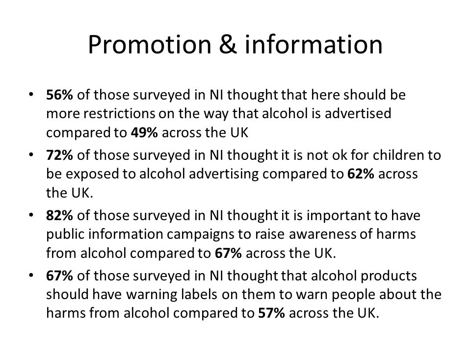 Promotion & information 56% of those surveyed in NI thought that here should be more restrictions on the way that alcohol is advertised compared to 49% across the UK 72% of those surveyed in NI thought it is not ok for children to be exposed to alcohol advertising compared to 62% across the UK.