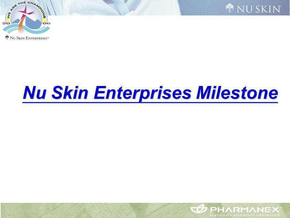 Nu Skin Enterprises Milestone