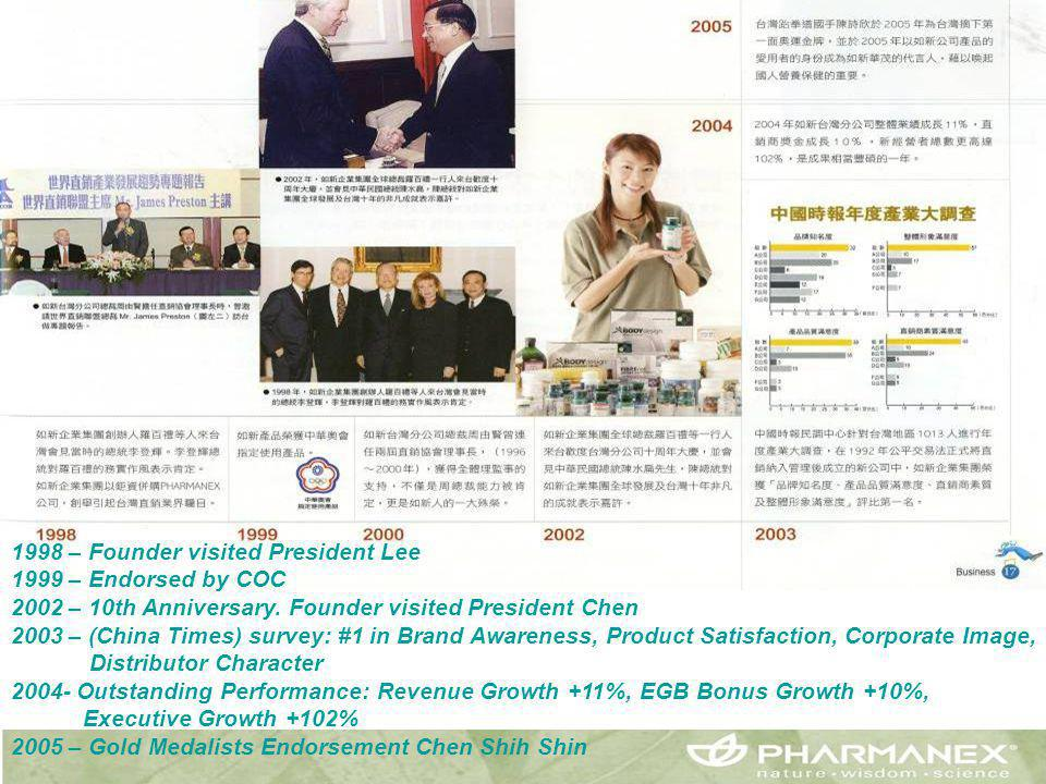 1998 – Founder visited President Lee 1999 – Endorsed by COC 2002 – 10th Anniversary. Founder visited President Chen 2003 – (China Times) survey: #1 in
