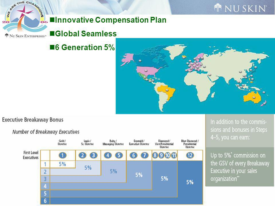 Innovative Compensation Plan Global Seamless 6 Generation 5%