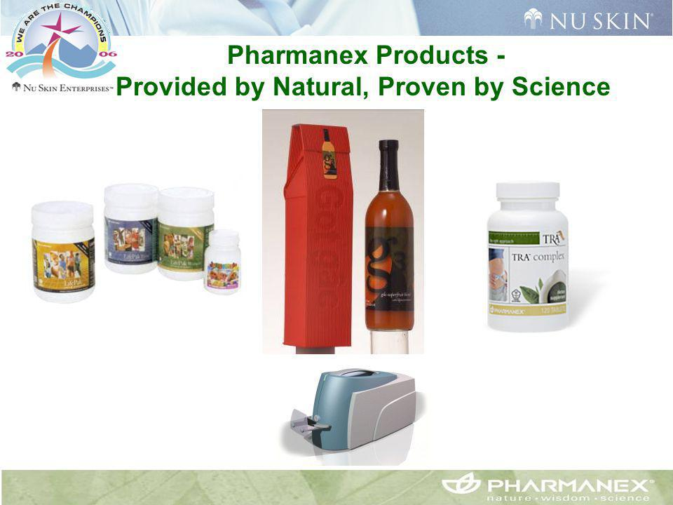 Pharmanex Products - Provided by Natural, Proven by Science