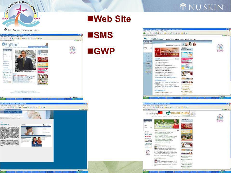Web Site SMS GWP