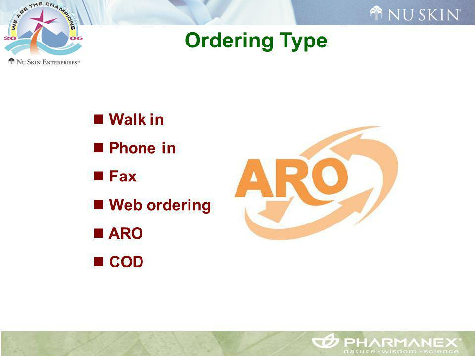 Ordering Type Walk in Phone in Fax Web ordering ARO COD