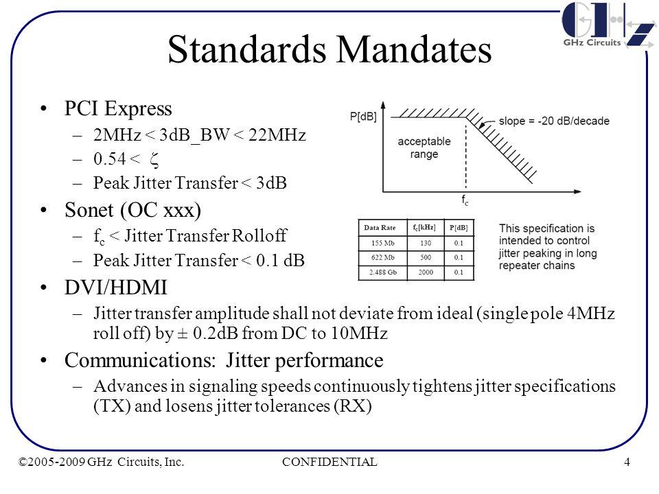 4CONFIDENTIAL©2005-2009 GHz Circuits, Inc. Standards Mandates PCI Express –2MHz < 3dB_BW < 22MHz –0.54 <  –Peak Jitter Transfer < 3dB Sonet (OC xxx)