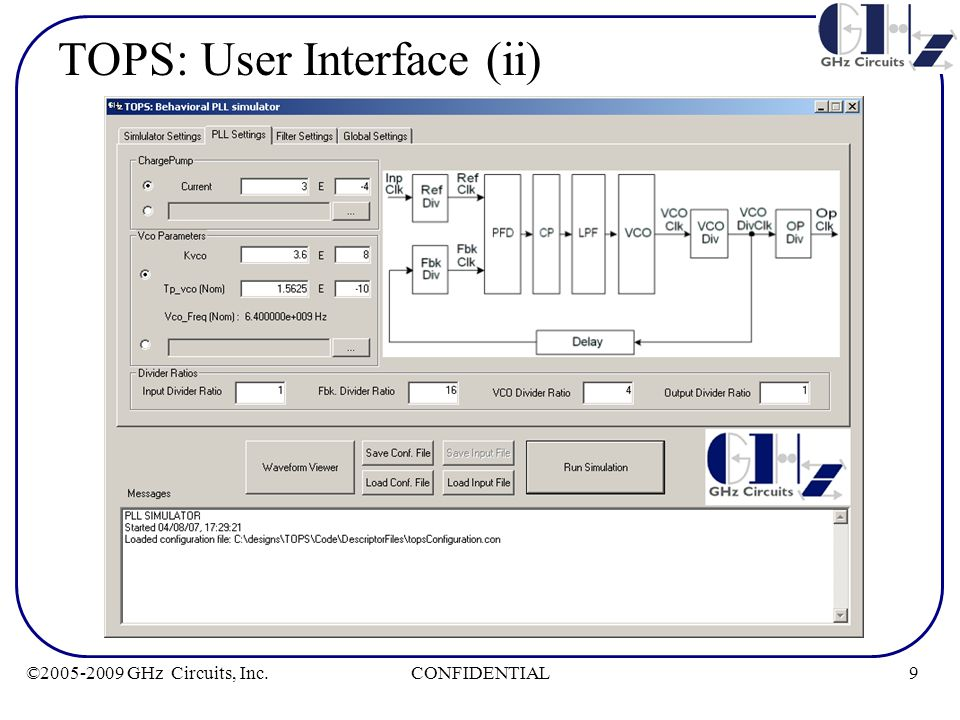 9CONFIDENTIAL©2005-2009 GHz Circuits, Inc. TOPS: User Interface (ii)
