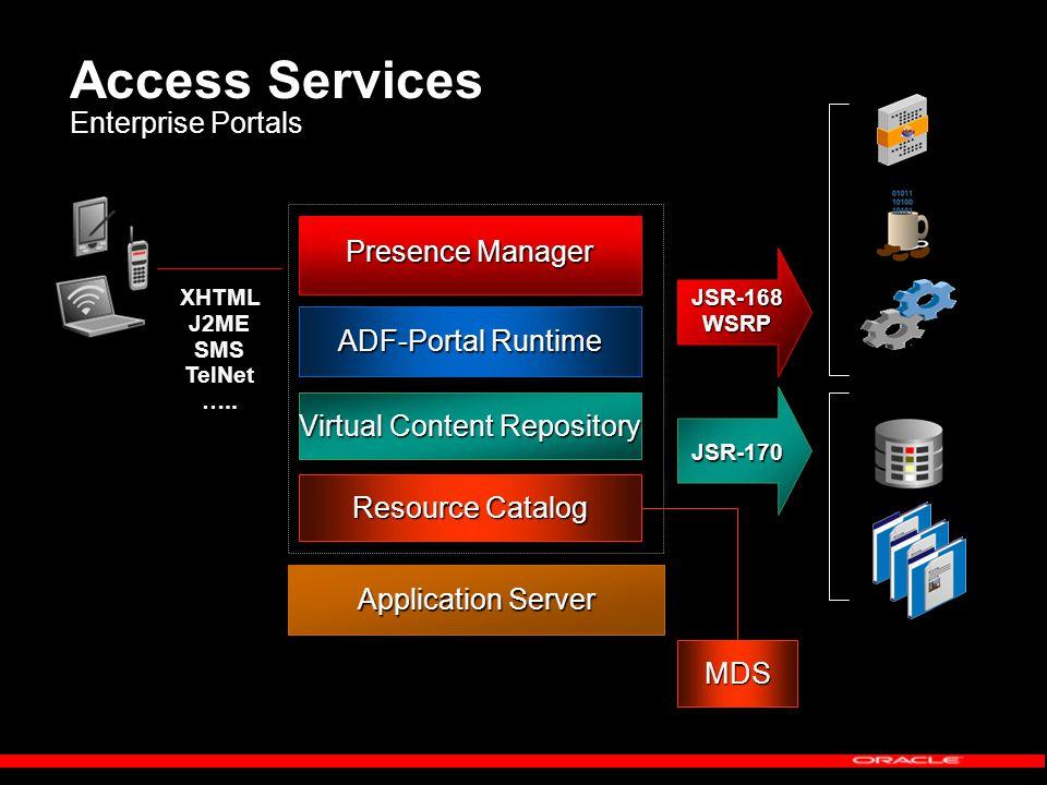 Access Services Enterprise Portals Application Server JSR-168WSRPXHTMLJ2MESMSTelNet…..
